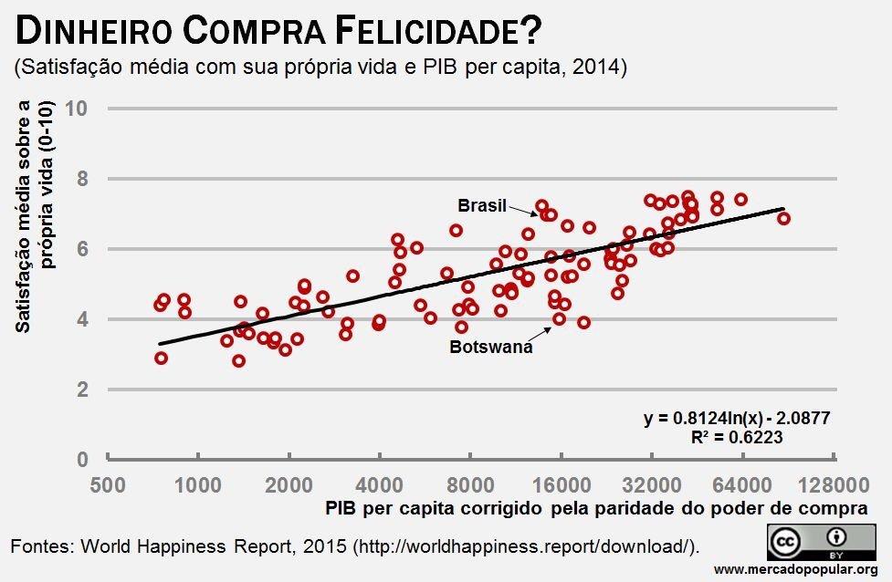 mundo-renda-e-felicidade